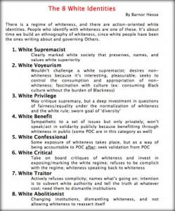 8 white identities
